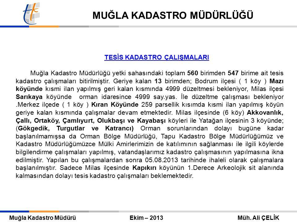Tapu ve Kadastro Genel Müdürü Eylül 2010 – ANKARA Mehmet Zeki ADLI TAPU VE KADASTRO GENEL MÜDÜRLÜĞÜ Muğla Kadastro Müdürü Ekim – 2013 Müh.
