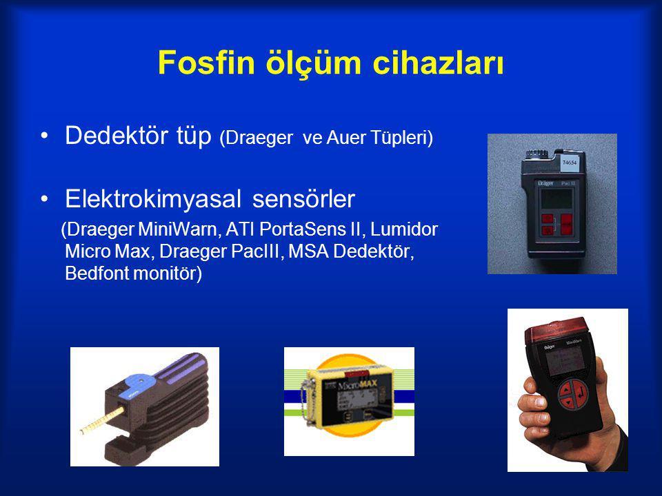 Fosfin ölçüm cihazları Dedektör tüp (Draeger ve Auer Tüpleri) Elektrokimyasal sensörler (Draeger MiniWarn, ATI PortaSens II, Lumidor Micro Max, Draege