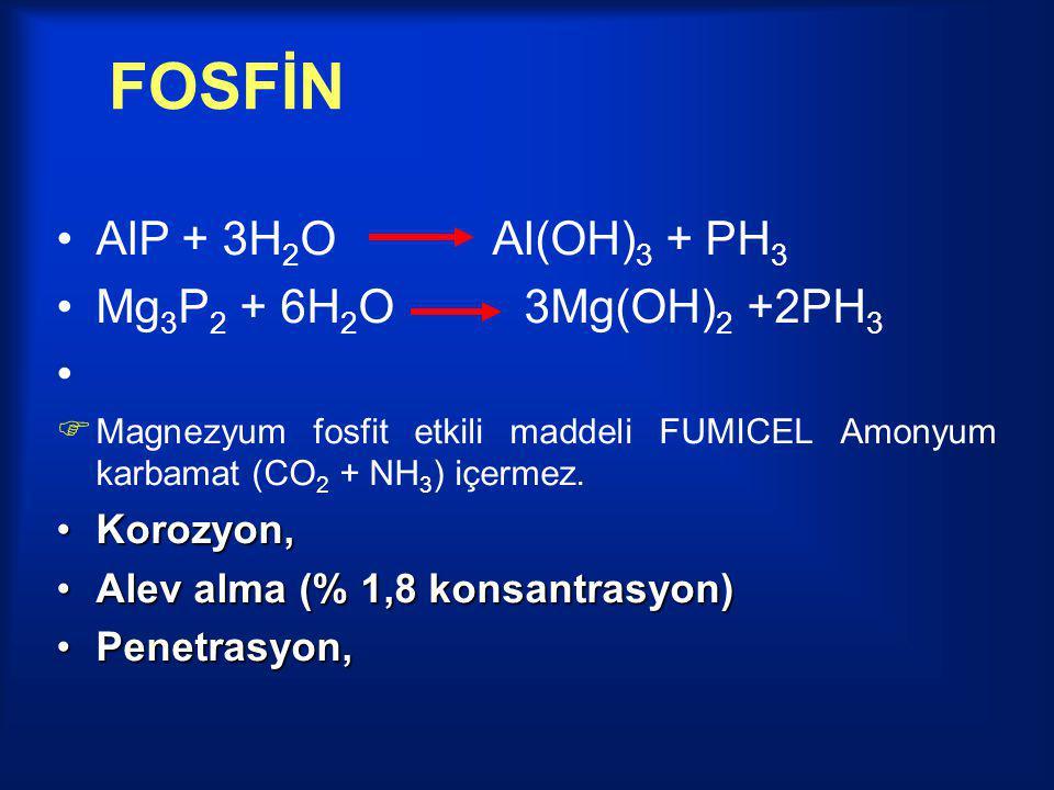 FOSFİN AlP + 3H 2 O Al(OH) 3 + PH 3 Mg 3 P 2 + 6H 2 O 3Mg(OH) 2 +2PH 3  Magnezyum fosfit etkili maddeli FUMICEL Amonyum karbamat (CO 2 + NH 3 ) içerm