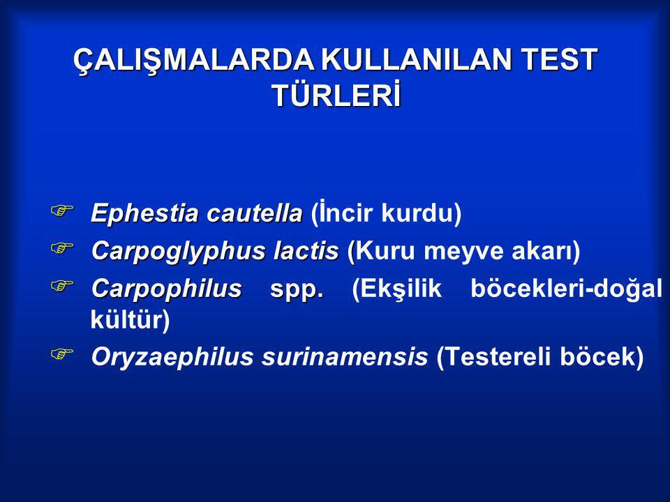 ÇALIŞMALARDA KULLANILAN TEST TÜRLERİ  Ephestia cautella  Ephestia cautella (İncir kurdu)  Carpoglyphus lactis (  Carpoglyphus lactis (Kuru meyve a