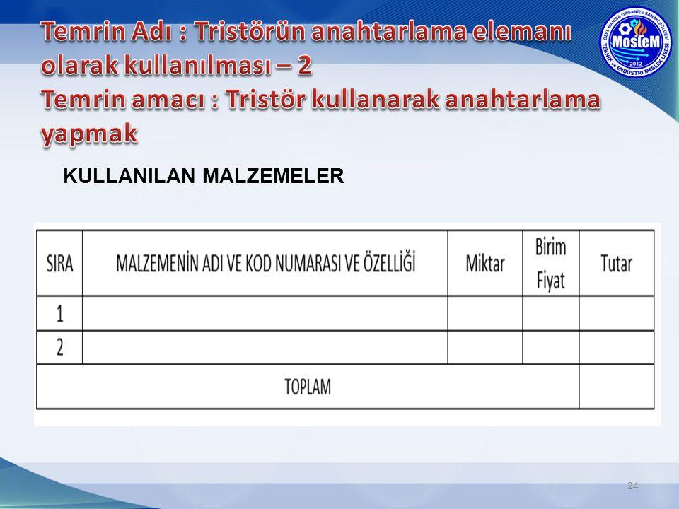 24 KULLANILAN MALZEMELER