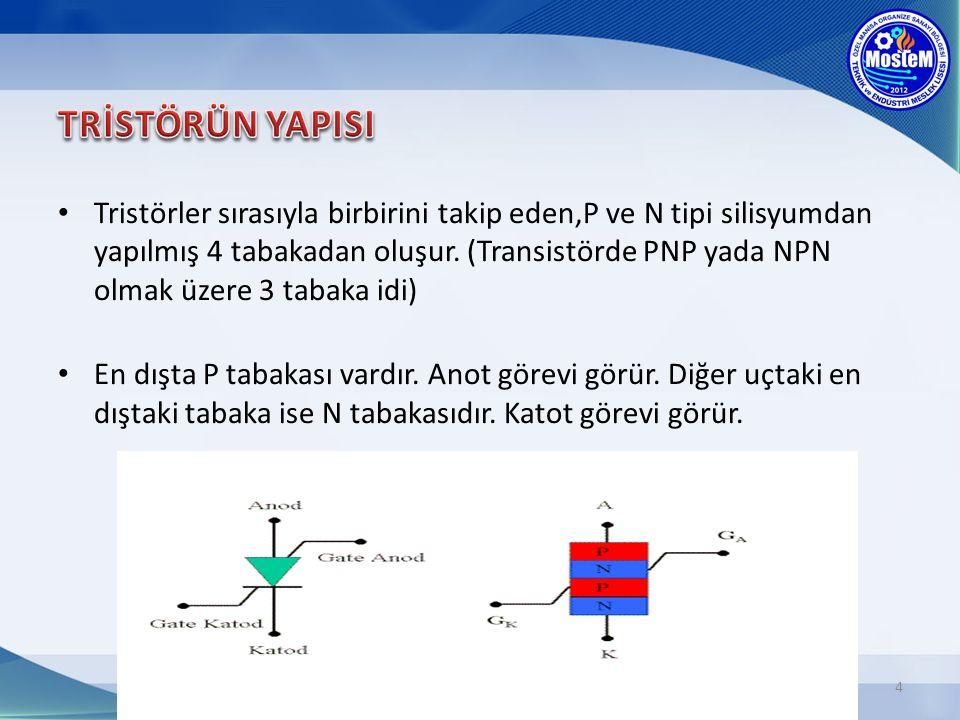 Tristörler sırasıyla birbirini takip eden,P ve N tipi silisyumdan yapılmış 4 tabakadan oluşur. (Transistörde PNP yada NPN olmak üzere 3 tabaka idi) En
