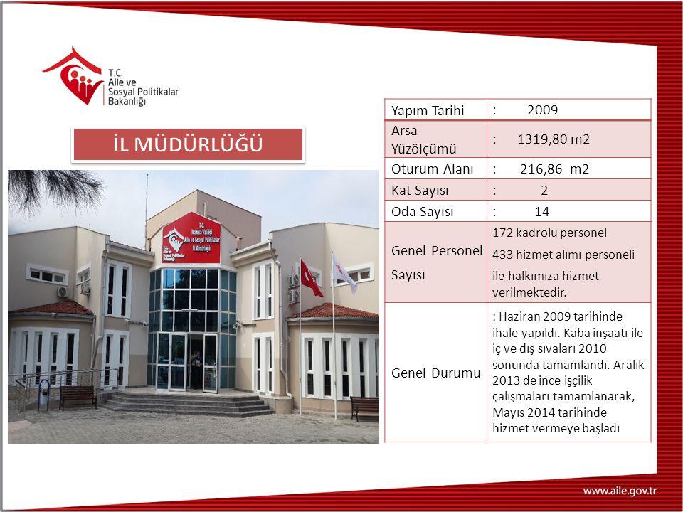 Yapım Tarihi : 2009 Arsa Yüzölçümü : 1319,80 m2 Oturum Alanı : 216,86 m2 Kat Sayısı : 2 Oda Sayısı : 14 Genel Personel Sayısı 172 kadrolu personel 433 hizmet alımı personeli ile halkımıza hizmet verilmektedir.