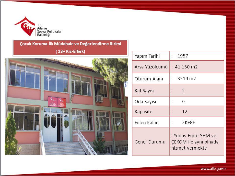 Yapım Tarihi : 1957 Arsa Yüzölçümü : 41.150 m2 Oturum Alanı : 3519 m2 Kat Sayısı : 2 Oda Sayısı : 6 Kapasite : 12 Fiilen Kalan : 2K+8E Genel Durumu : Yunus Emre SHM ve ÇEKOM ile aynı binada hizmet vermekte Çocuk Koruma-İlk Müdahale ve Değerlendirme Birimi ( 13+ Kız-Erkek) Çocuk Koruma-İlk Müdahale ve Değerlendirme Birimi ( 13+ Kız-Erkek)