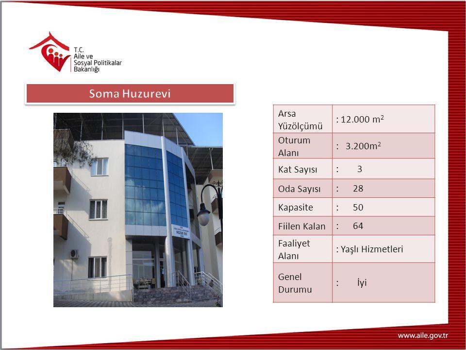 Arsa Yüzölçümü : 12.000 m 2 Oturum Alanı : 3.200m 2 Kat Sayısı : 3 Oda Sayısı : 28 Kapasite : 50 Fiilen Kalan : 64 Faaliyet Alanı : Yaşlı Hizmetleri Genel Durumu : İyi