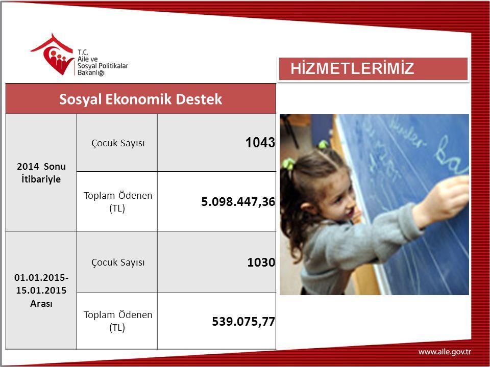 Sosyal Ekonomik Destek 2014 Sonu İtibariyle Çocuk Sayısı 1043 Toplam Ödenen (TL) 5.098.447,36 01.01.2015- 15.01.2015 Arası Çocuk Sayısı 1030 Toplam Öd