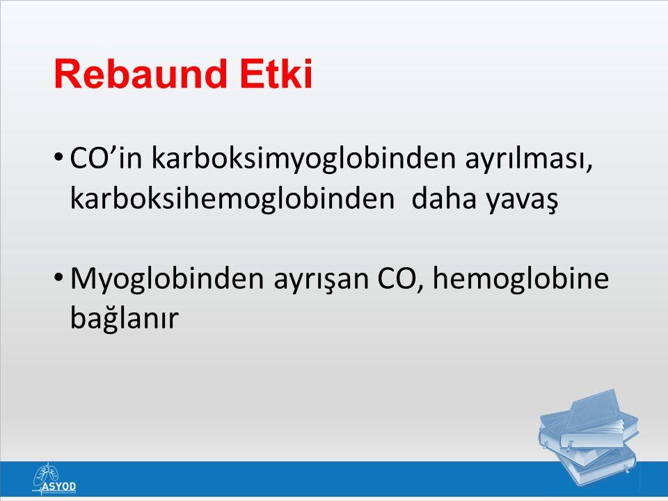 Rebaund Etki CO'in karboksimyoglobinden ayrılması, karboksihemoglobinden daha yavaş Myoglobinden ayrışan CO, hemoglobine bağlanır
