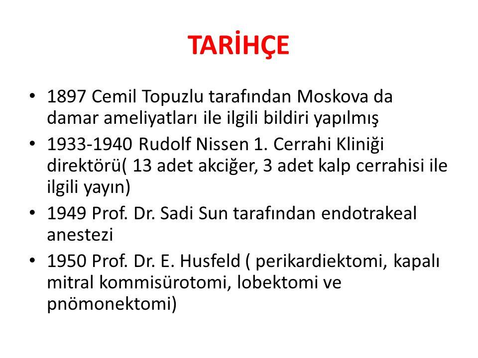 TARİHÇE 1897 Cemil Topuzlu tarafından Moskova da damar ameliyatları ile ilgili bildiri yapılmış 1933-1940 Rudolf Nissen 1.