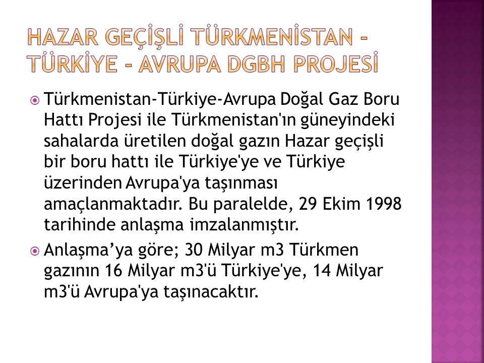  Türkmenistan-Türkiye-Avrupa Doğal Gaz Boru Hattı Projesi ile Türkmenistan'ın güneyindeki sahalarda üretilen doğal gazın Hazar geçişli bir boru hattı