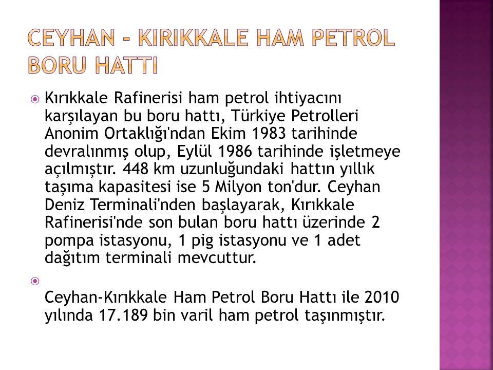  Kırıkkale Rafinerisi ham petrol ihtiyacını karşılayan bu boru hattı, Türkiye Petrolleri Anonim Ortaklığı'ndan Ekim 1983 tarihinde devralınmış olup,