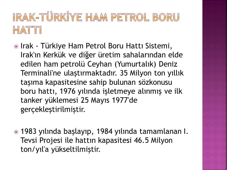  Irak - Türkiye Ham Petrol Boru Hattı Sistemi, Irak'ın Kerkük ve diğer üretim sahalarından elde edilen ham petrolü Ceyhan (Yumurtalık) Deniz Terminal