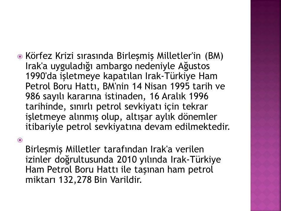  Körfez Krizi sırasında Birleşmiş Milletler'in (BM) Irak'a uyguladığı ambargo nedeniyle Ağustos 1990'da işletmeye kapatılan Irak-Türkiye Ham Petrol B