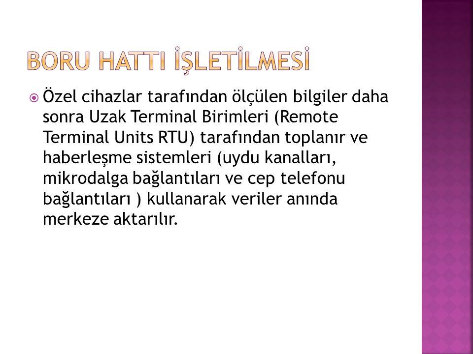 Özel cihazlar tarafından ölçülen bilgiler daha sonra Uzak Terminal Birimleri (Remote Terminal Units RTU) tarafından toplanır ve haberleşme sistemler