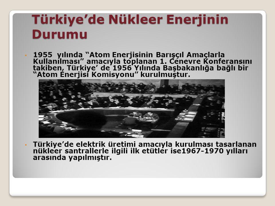 """Türkiye'de Nükleer Enerjinin Durumu 1955 yılında """"Atom Enerjisinin Barışçıl Amaçlarla Kullanılması"""" amacıyla toplanan 1. Cenevre Konferansını takiben,"""