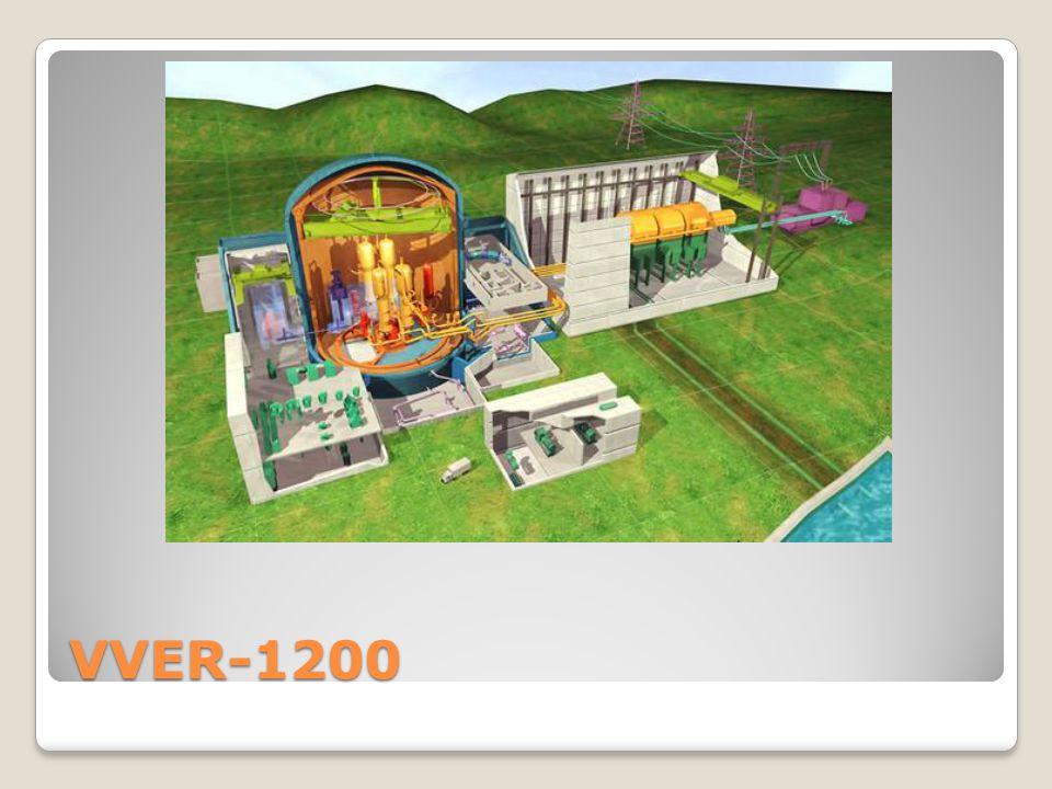 VVER-1200