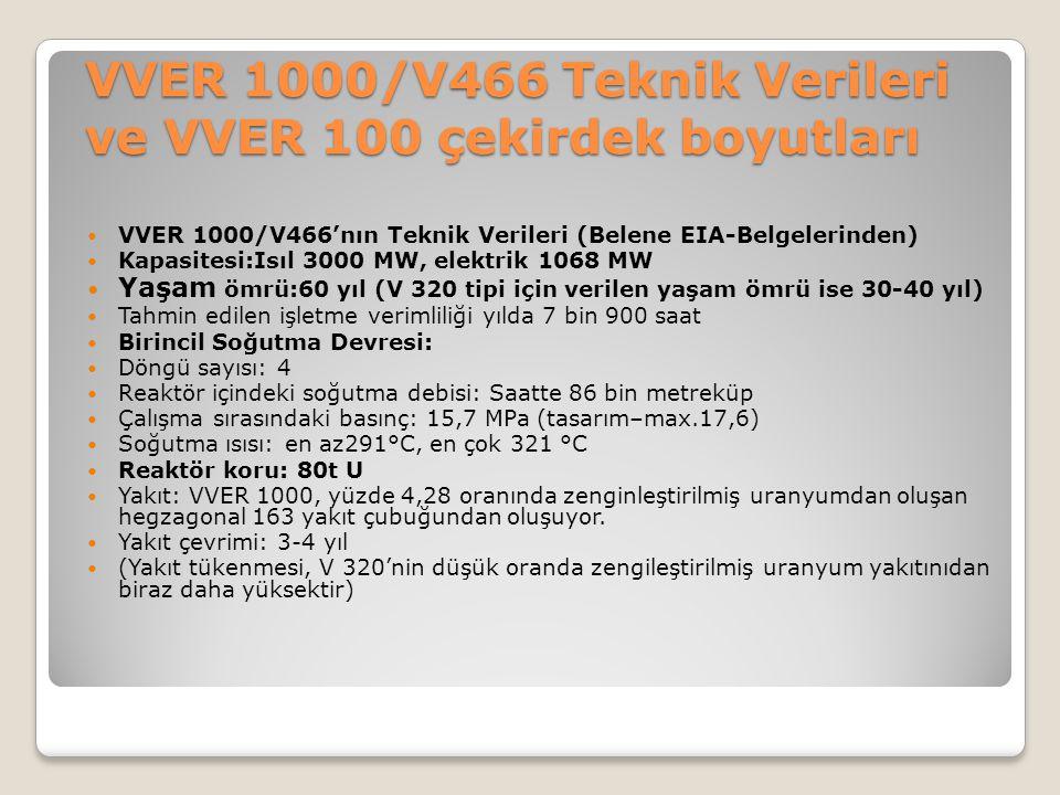 VVER 1000/V466 Teknik Verileri ve VVER 100 çekirdek boyutları VVER 1000/V466'nın Teknik Verileri (Belene EIA-Belgelerinden) Kapasitesi:Isıl 3000 MW, e