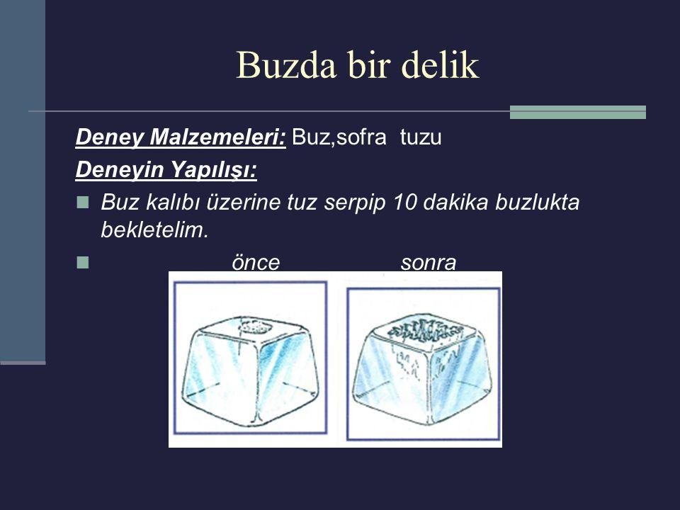 Buzda bir delik Deney Malzemeleri: Buz,sofra tuzu Deneyin Yapılışı: Buz kalıbı üzerine tuz serpip 10 dakika buzlukta bekletelim. önce sonra