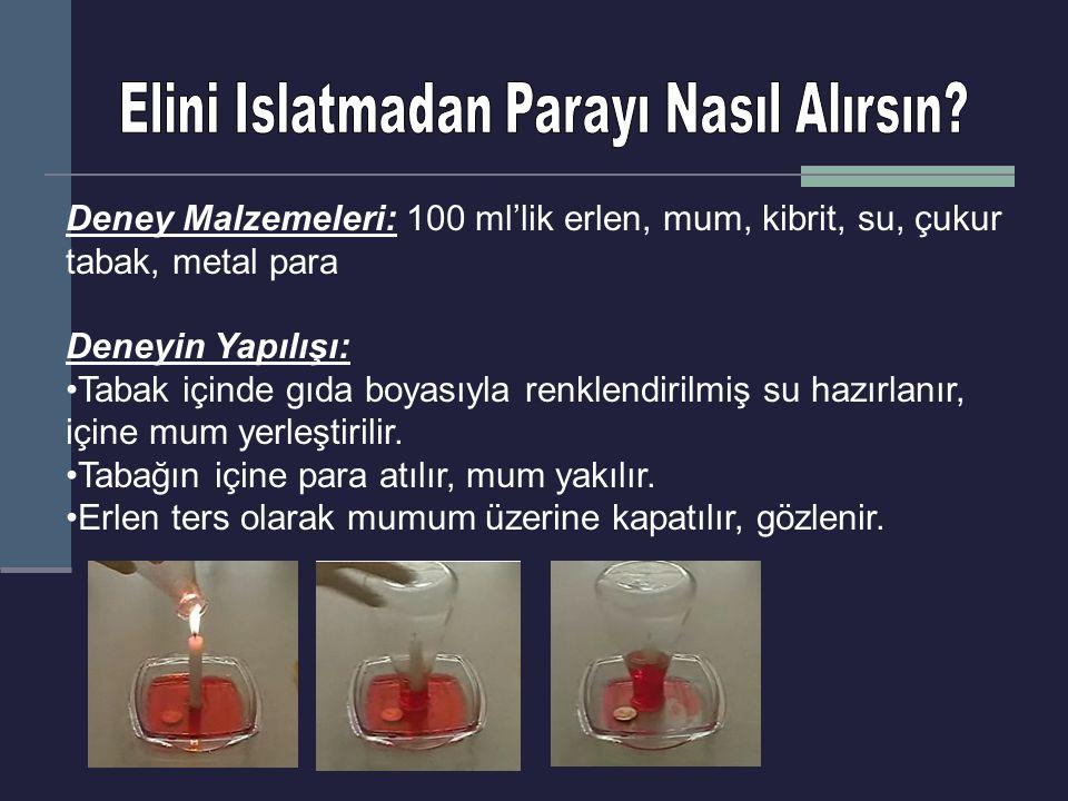 Deney Malzemeleri: 100 ml'lik erlen, mum, kibrit, su, çukur tabak, metal para Deneyin Yapılışı: Tabak içinde gıda boyasıyla renklendirilmiş su hazırla