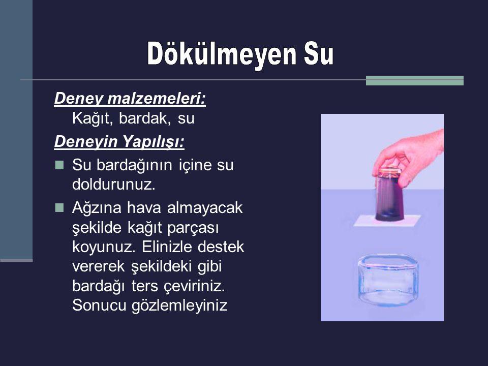 Deney malzemeleri: Kağıt, bardak, su Deneyin Yapılışı: Su bardağının içine su doldurunuz. Ağzına hava almayacak şekilde kağıt parçası koyunuz. Elinizl