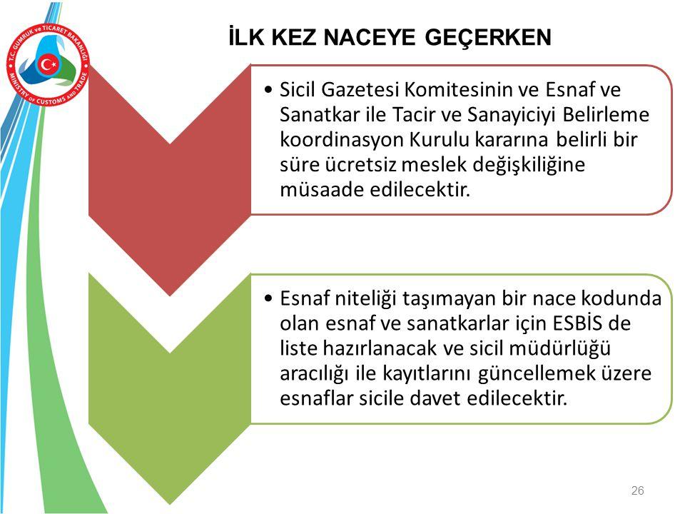 26 Sicil Gazetesi Komitesinin ve Esnaf ve Sanatkar ile Tacir ve Sanayiciyi Belirleme koordinasyon Kurulu kararına belirli bir süre ücretsiz meslek değ
