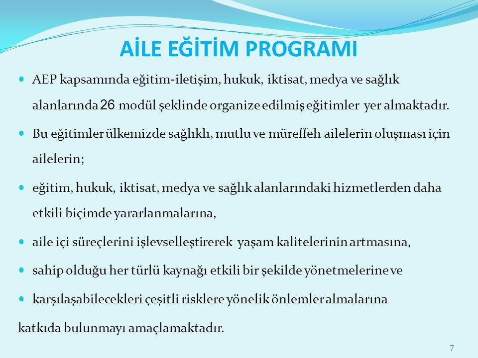 AİLE EĞİTİM PROGRAMI AEP kapsamında eğitim-iletişim, hukuk, iktisat, medya ve sağlık alanlarında 26 modül şeklinde organize edilmiş eğitimler yer alma