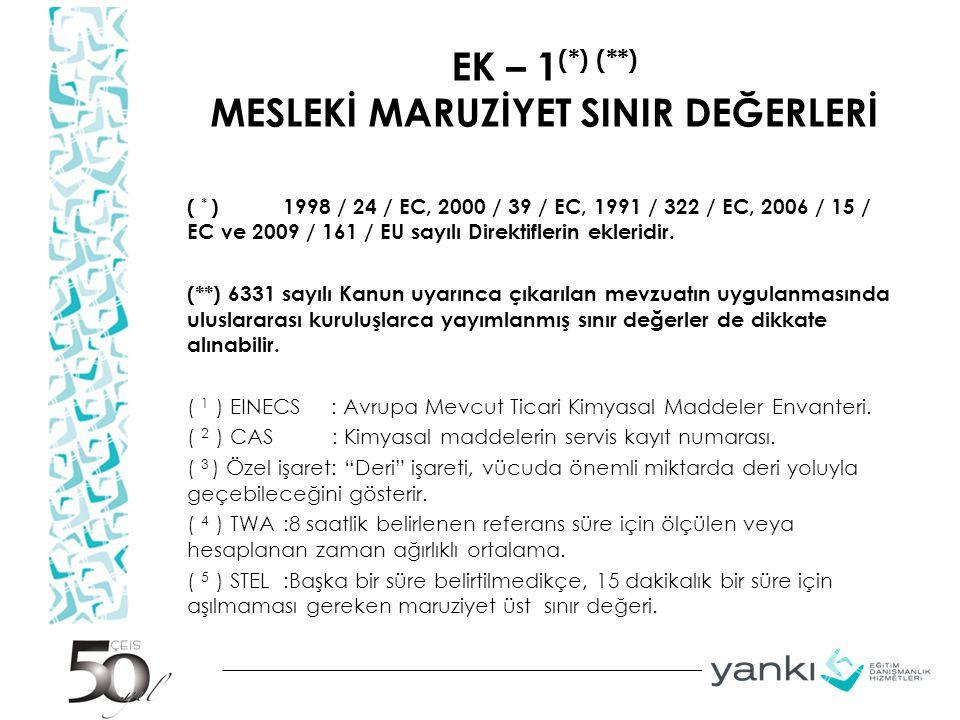 EK – 1 (*) (**) MESLEKİ MARUZİYET SINIR DEĞERLERİ ( * ) 1998 / 24 / EC, 2000 / 39 / EC, 1991 / 322 / EC, 2006 / 15 / EC ve 2009 / 161 / EU sayılı Direktiflerin ekleridir.