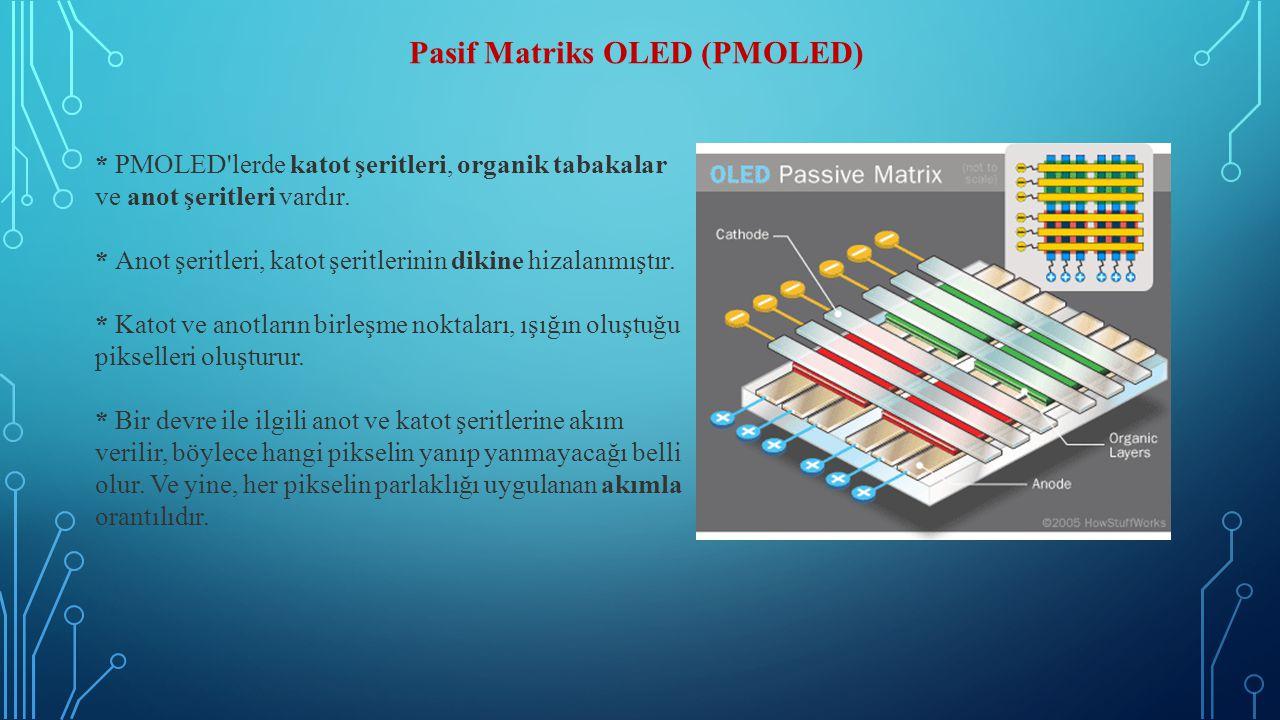 Pasif Matriks OLED (PMOLED) * PMOLED'lerde katot şeritleri, organik tabakalar ve anot şeritleri vardır. * Anot şeritleri, katot şeritlerinin dikine hi