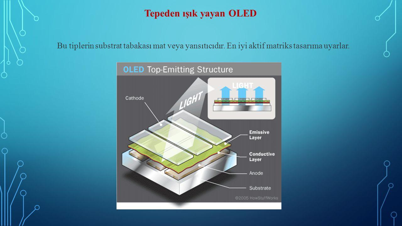 Tepeden ışık yayan OLED Bu tiplerin substrat tabakası mat veya yansıtıcıdır. En iyi aktif matriks tasarıma uyarlar.