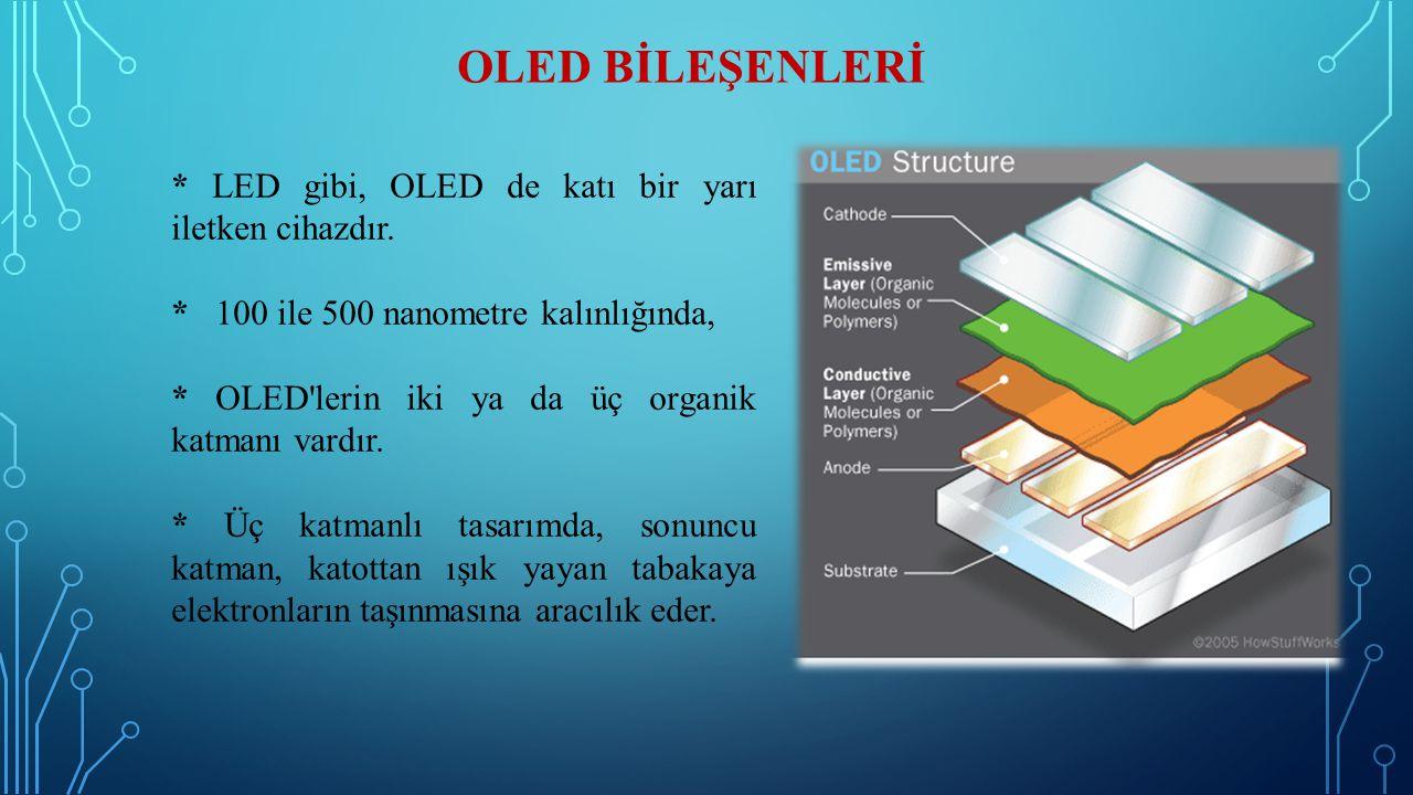 OLED BİLEŞENLERİ * LED gibi, OLED de katı bir yarı iletken cihazdır. * 100 ile 500 nanometre kalınlığında, * OLED'lerin iki ya da üç organik katmanı v
