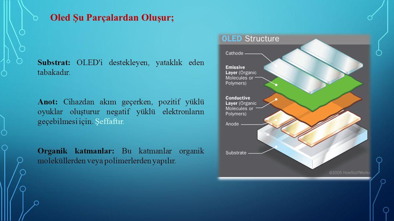 Soru 1: OLED ekranların günümüzdeki kullanım alanlarına 3 tane örnek veriniz.