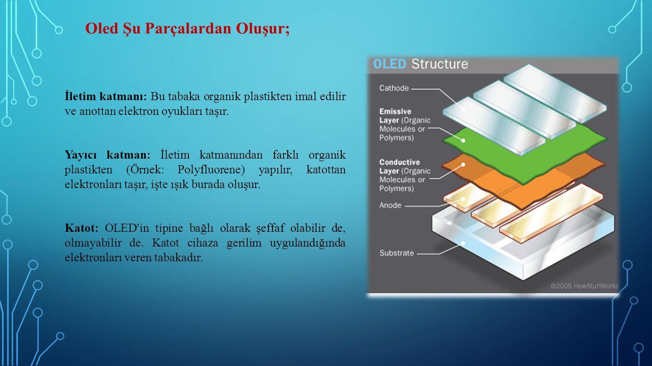 Şeffaf OLED Şeffaf OLED olarak anılan cihazların bütün tabakaları şeffaftır.
