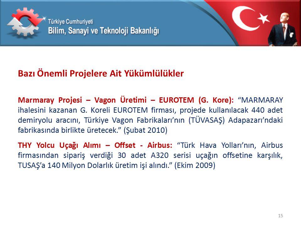 """Bazı Önemli Projelere Ait Yükümlülükler Marmaray Projesi – Vagon Üretimi – EUROTEM (G. Kore): """"MARMARAY ihalesini kazanan G. Koreli EUROTEM firması, p"""