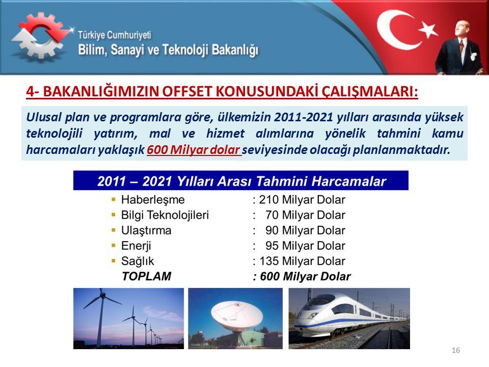 Ulusal plan ve programlara göre, ülkemizin 2011-2021 yılları arasında yüksek teknolojili yatırım, mal ve hizmet alımlarına yönelik tahmini kamu harcam