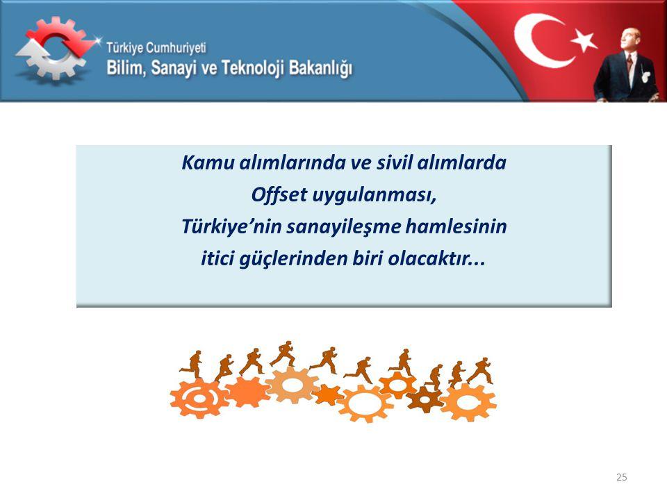 Kamu alımlarında ve sivil alımlarda Offset uygulanması, Türkiye'nin sanayileşme hamlesinin itici güçlerinden biri olacaktır... 25
