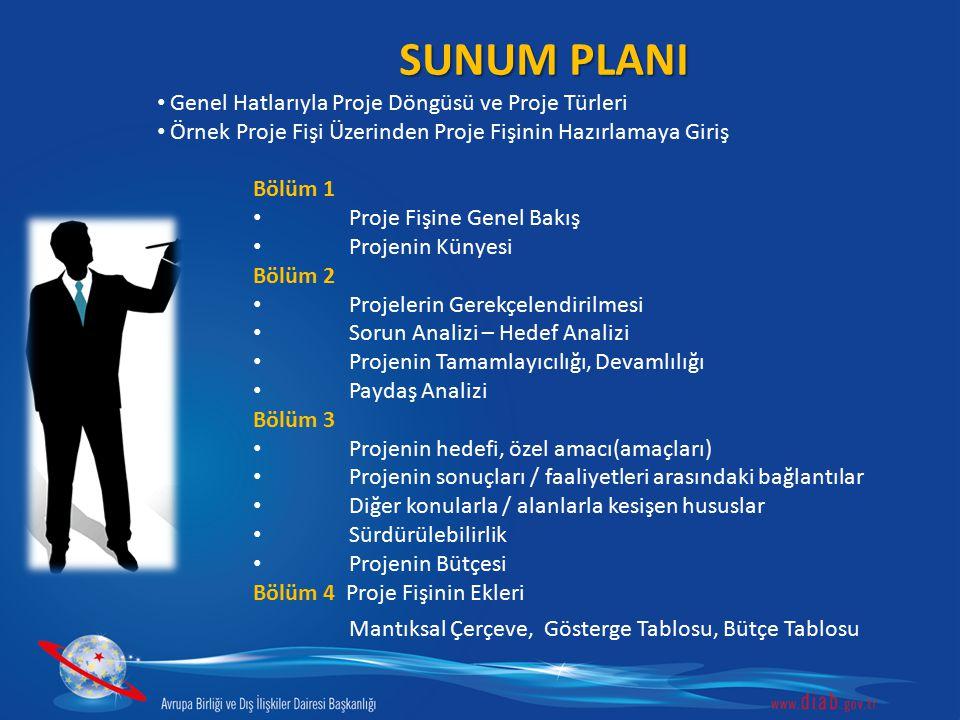 2.1 Background of the Project (Activity) Neler Yer Almalı.