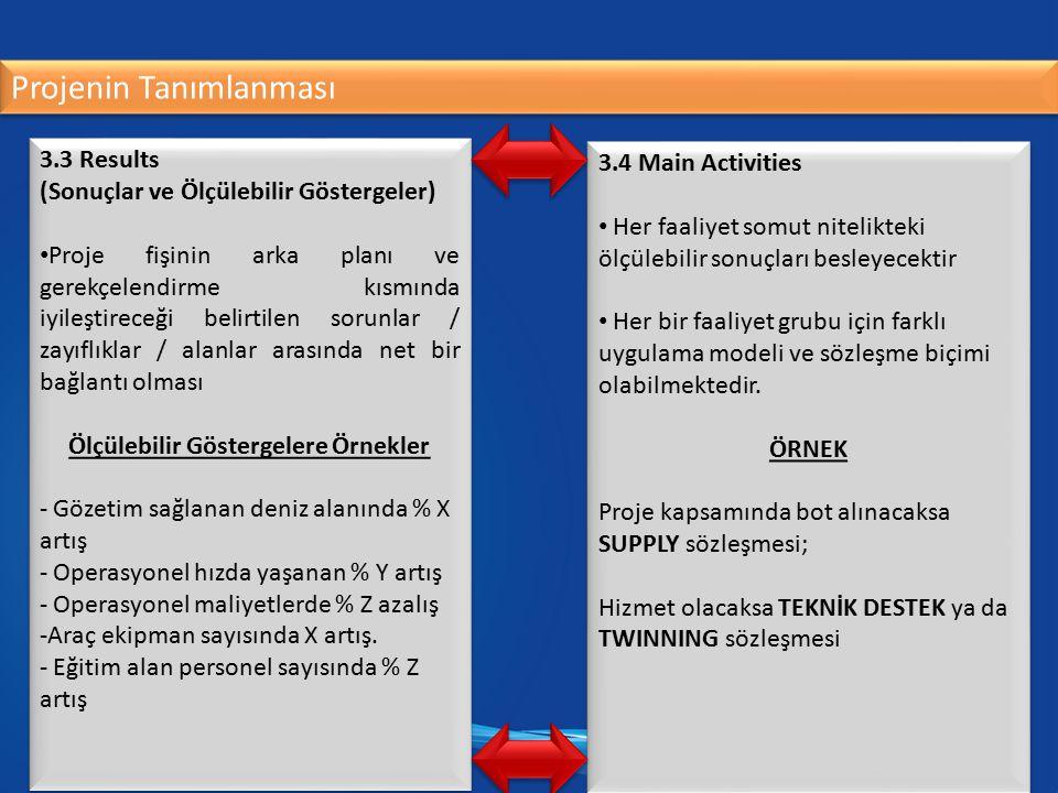 Projenin Tanımlanması 3.3 Results (Sonuçlar ve Ölçülebilir Göstergeler) Proje fişinin arka planı ve gerekçelendirme kısmında iyileştireceği belirtilen