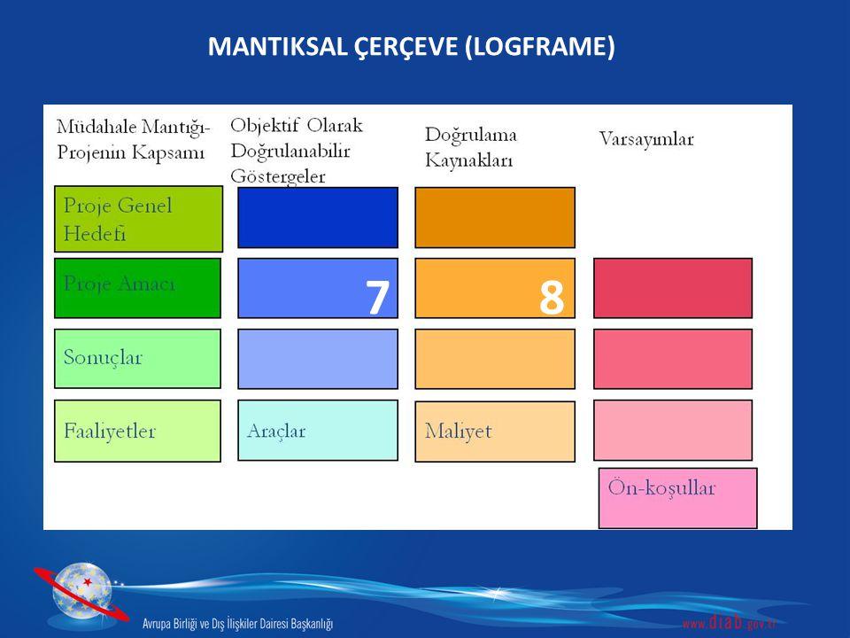 7 MANTIKSAL ÇERÇEVE (LOGFRAME) 8