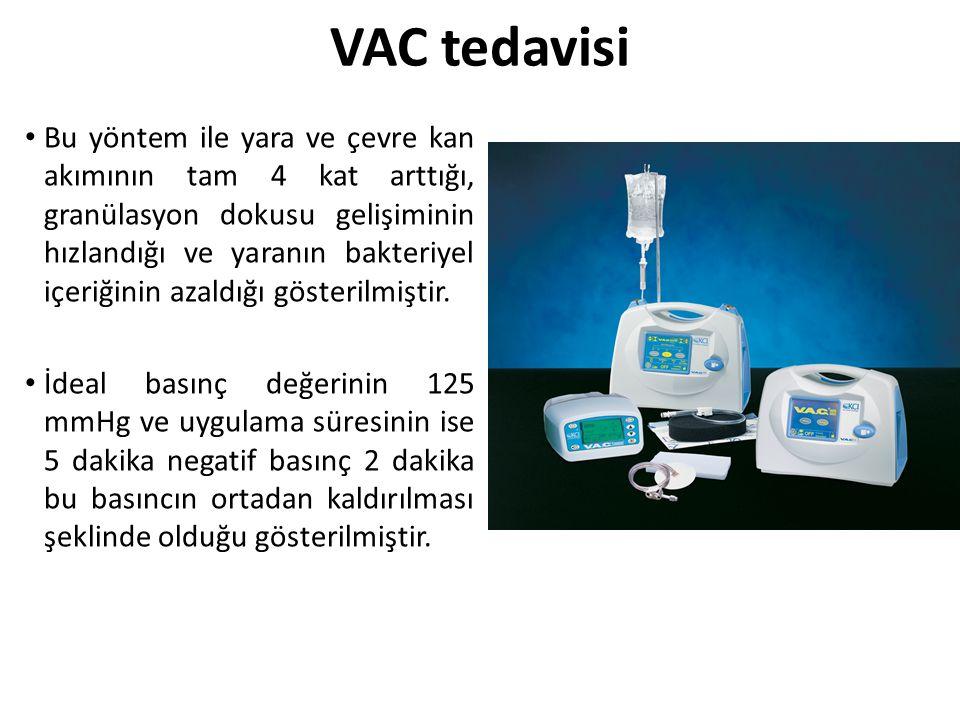 VAC tedavisi Bu yöntem ile yara ve çevre kan akımının tam 4 kat arttığı, granülasyon dokusu gelişiminin hızlandığı ve yaranın bakteriyel içeriğinin azaldığı gösterilmiştir.