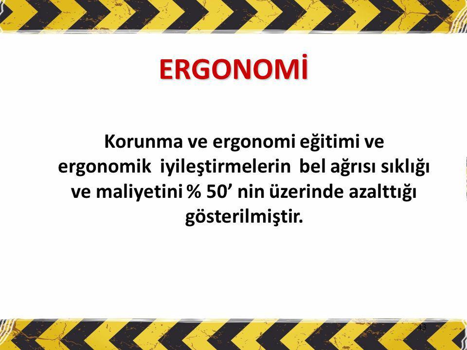 Korunma ve ergonomi eğitimi ve ergonomik iyileştirmelerin bel ağrısı sıklığı ve maliyetini % 50' nin üzerinde azalttığı gösterilmiştir. 43 ERGONOMİ