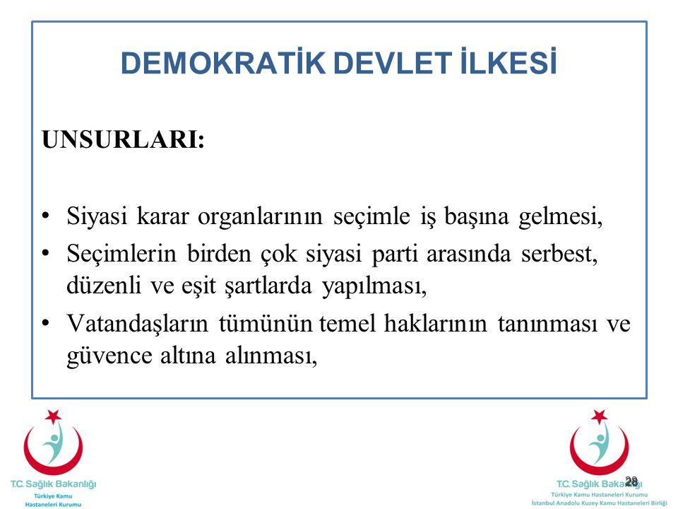 28 DEMOKRATİK DEVLET İLKESİ UNSURLARI: Siyasi karar organlarının seçimle iş başına gelmesi, Seçimlerin birden çok siyasi parti arasında serbest, düzen