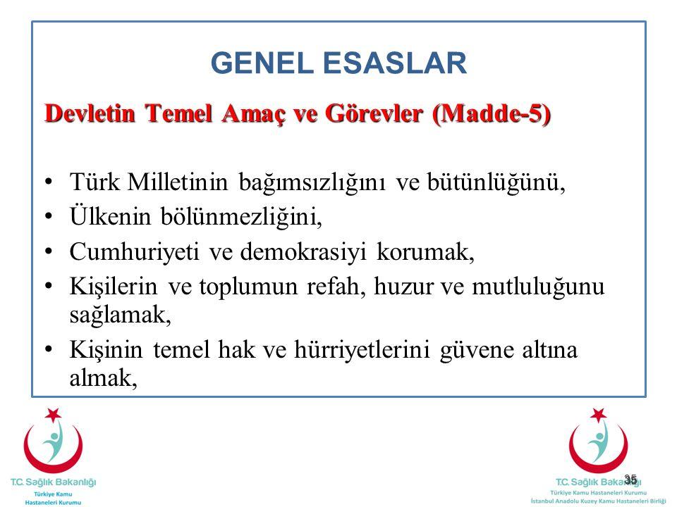 35 GENEL ESASLAR Devletin Temel Amaç ve Görevler (Madde-5) Türk Milletinin bağımsızlığını ve bütünlüğünü, Ülkenin bölünmezliğini, Cumhuriyeti ve demok