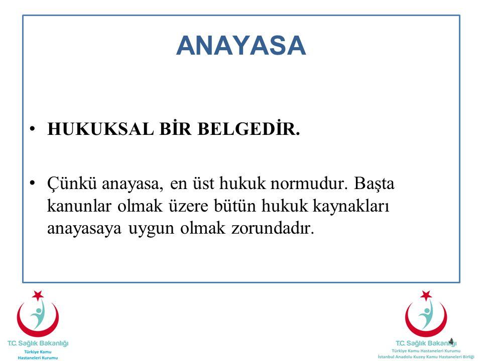 35 GENEL ESASLAR Devletin Temel Amaç ve Görevler (Madde-5) Türk Milletinin bağımsızlığını ve bütünlüğünü, Ülkenin bölünmezliğini, Cumhuriyeti ve demokrasiyi korumak, Kişilerin ve toplumun refah, huzur ve mutluluğunu sağlamak, Kişinin temel hak ve hürriyetlerini güvene altına almak,