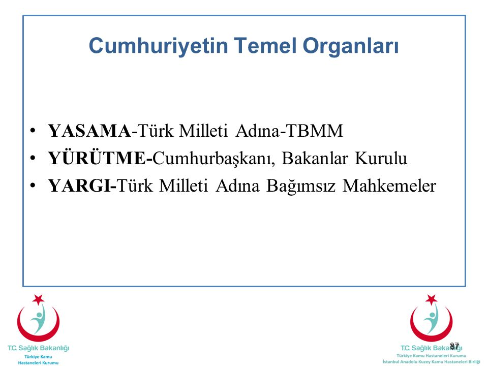 87 Cumhuriyetin Temel Organları YASAMA-Türk Milleti Adına-TBMM YÜRÜTME-Cumhurbaşkanı, Bakanlar Kurulu YARGI-Türk Milleti Adına Bağımsız Mahkemeler