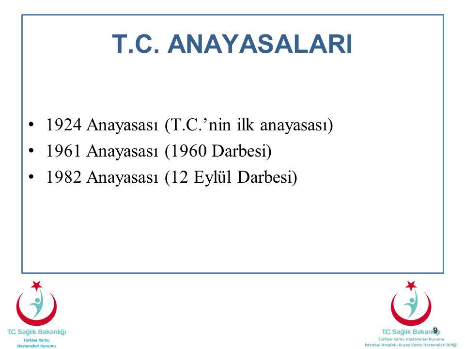 ANAYASANIN GENEL ESASLARI (Madde 1-11) 20