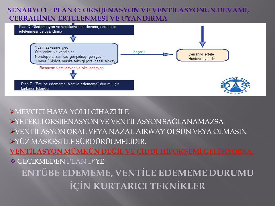 Plan C: Oksijenasyon ve ventilasyonun devamı, cerrahinin ertelenmesi ve uyandırma Yüz maskesine geç Oksijenize ve ventile et Nondepolarizan kas gevşeticiyi geri çevir 1 veya 2 kişiyle maske tekniği (oral/nazal airway ) Başarısız ventilasyon ve oksijenasyon başarılı Cerrahiyi ertele Hastayı uyandır Plan D: Entübe edememe, Ventile edememe durumu için kurtarıcı teknikler SENARYO 1 - PLAN C: OKSİJENASYON VE VENTİLASYONUN DEVAMI, CERRAHİNİN ERTELENMESİ VE UYANDIRMA  MEVCUT HAVA YOLU CİHAZI İLE  YETERLİ OKSİJENASYON VE VENTİLASYON SAĞLANAMAZSA  VENTİLASYON ORAL VEYA NAZAL AIRWAY OLSUN VEYA OLMASIN  YÜZ MASKESİ İLE SÜRDÜRÜLMELİDİR.
