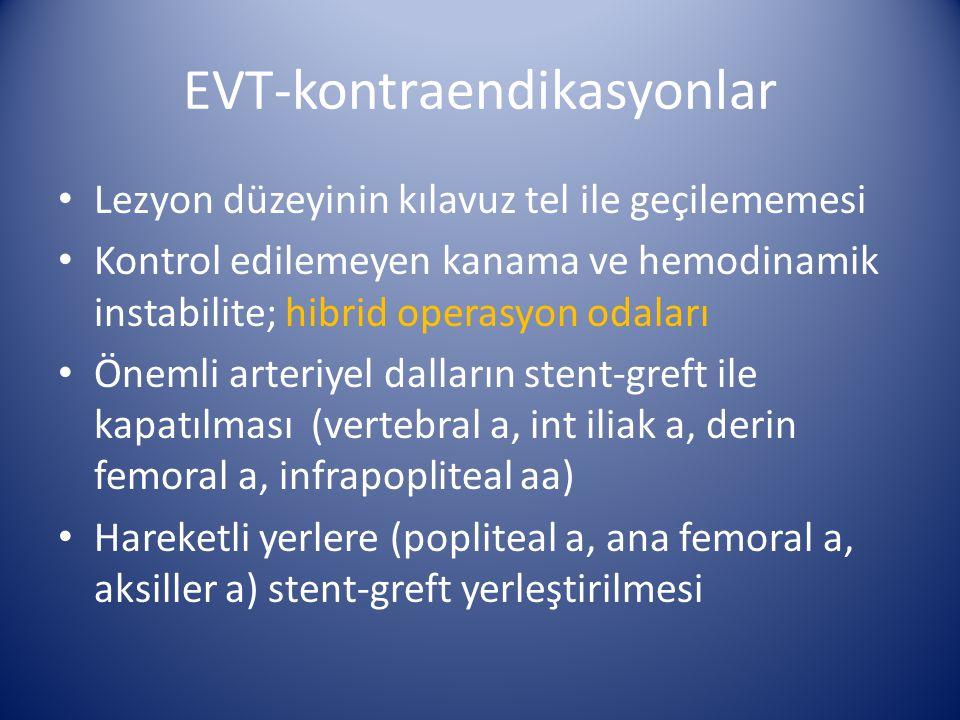 EVT-kontraendikasyonlar Lezyon düzeyinin kılavuz tel ile geçilememesi Kontrol edilemeyen kanama ve hemodinamik instabilite; hibrid operasyon odaları Ö