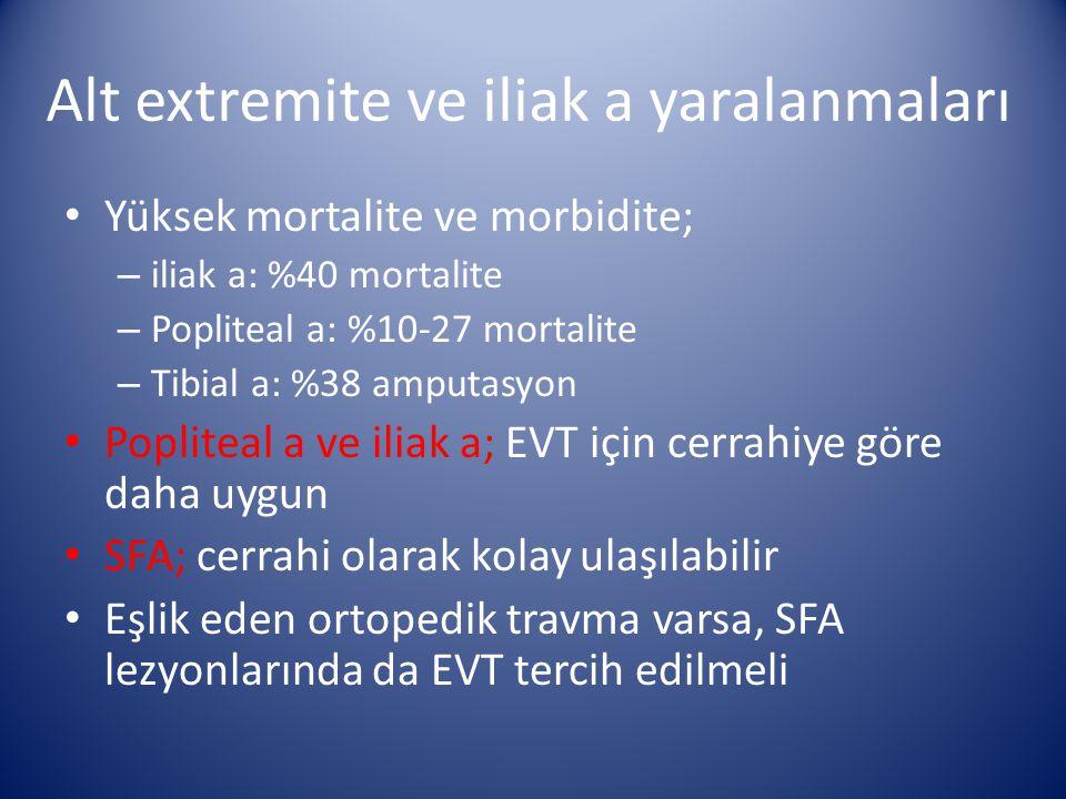 Alt extremite ve iliak a yaralanmaları Yüksek mortalite ve morbidite; – iliak a: %40 mortalite – Popliteal a: %10-27 mortalite – Tibial a: %38 amputas