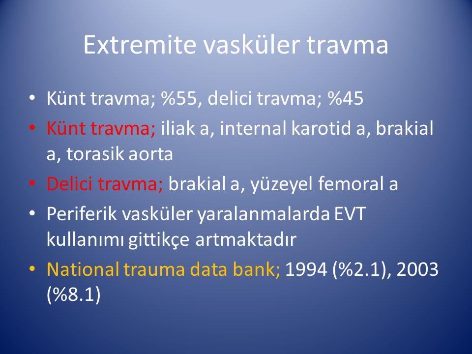 Extremite vasküler travma Künt travma; %55, delici travma; %45 Künt travma; iliak a, internal karotid a, brakial a, torasik aorta Delici travma; braki
