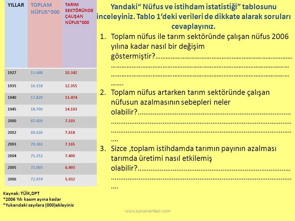 www.sunumerkezi.com S-4 Mustafa Kemal, ülke insanının farklı kültürlerde eğitilmesini istemiyordu. Bu nedenle eğitimde birliğin sağlanmasına yönelik ç