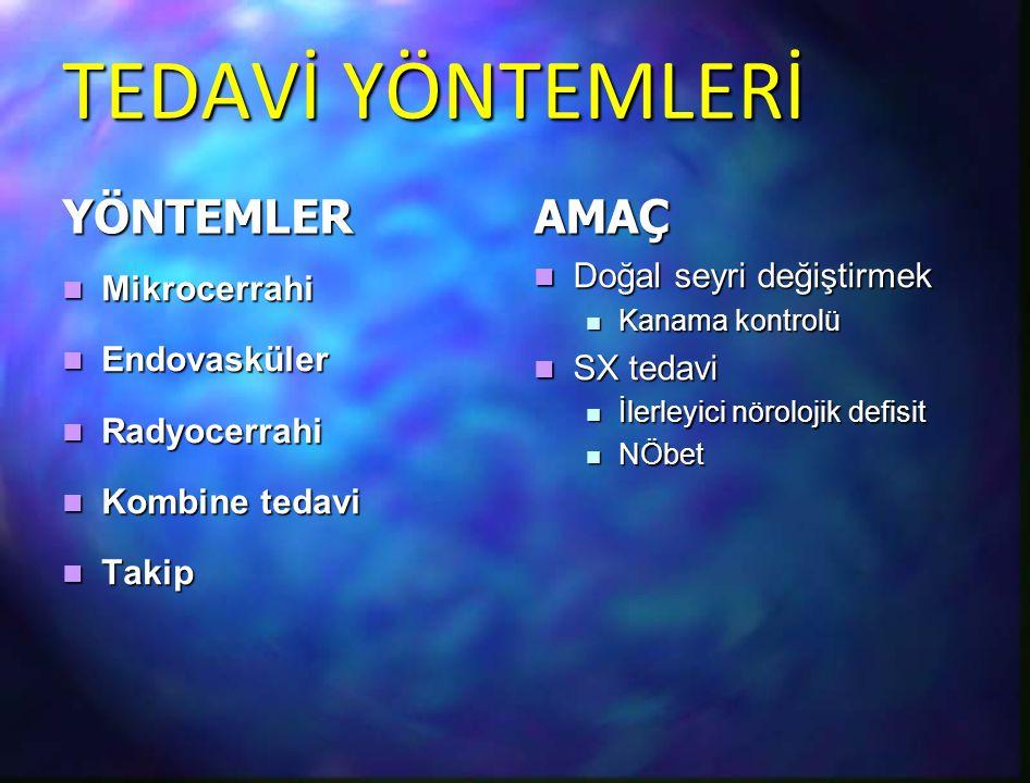 TEDAVİ YÖNTEMLERİ YÖNTEMLER Mikrocerrahi Mikrocerrahi Endovasküler Endovasküler Radyocerrahi Radyocerrahi Kombine tedavi Kombine tedavi Takip Takip AM